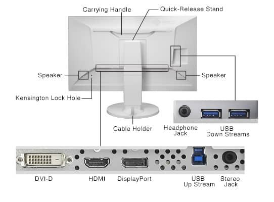 """EIZO FlexScan EV2750 27"""" IPS LED Monitor - EIZO"""